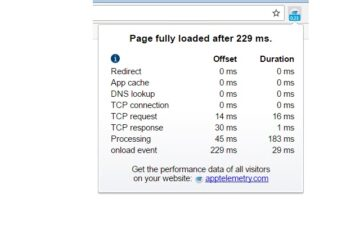 app.telemetry Page Speed Monitor